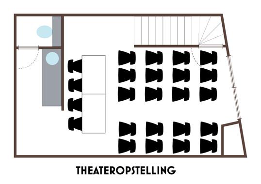theateropstelling